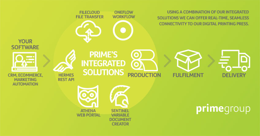 Prime-integrated-solutions1.jpg
